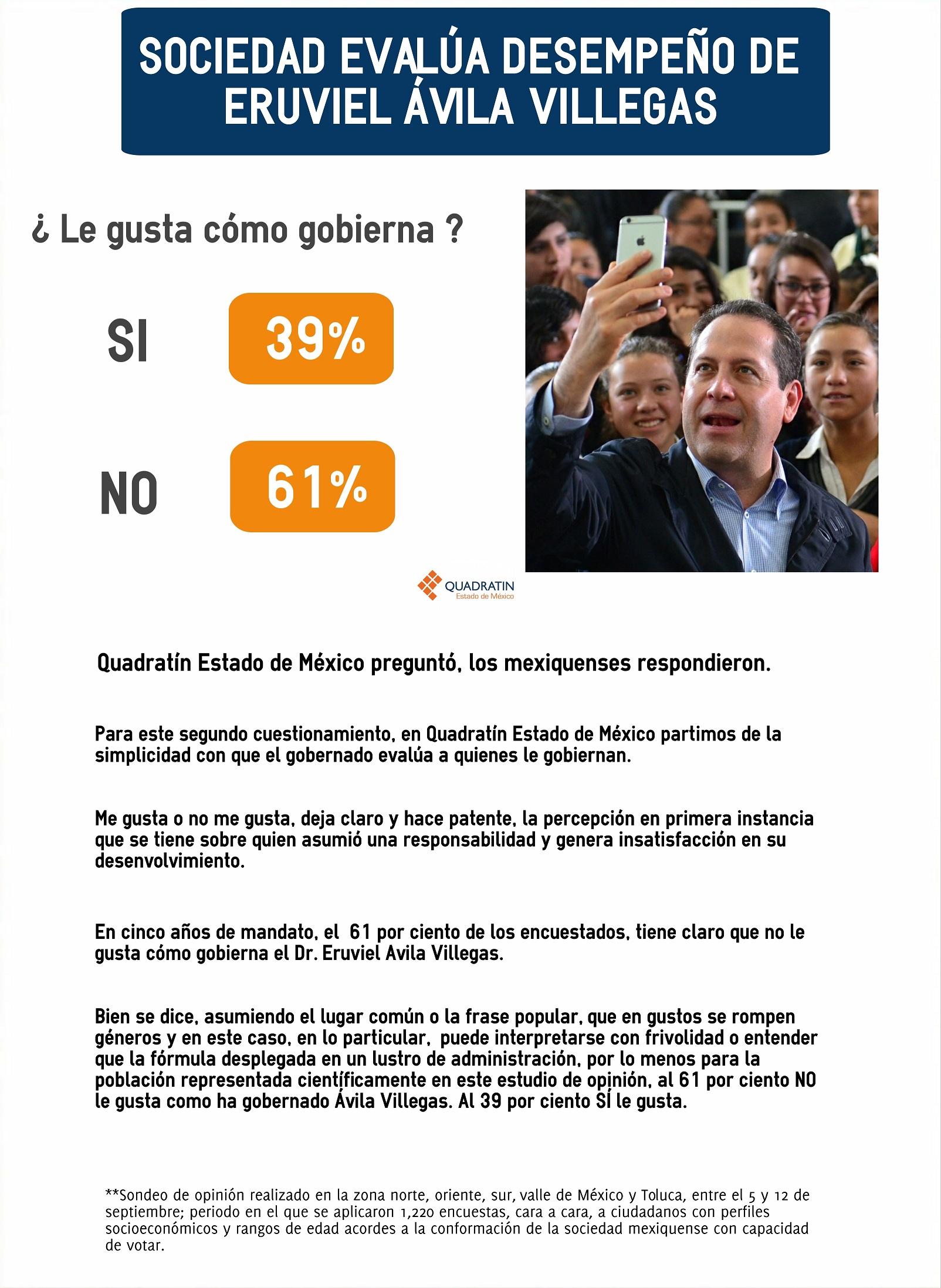 Ciudadanos evalúan a Eruviel Ávila